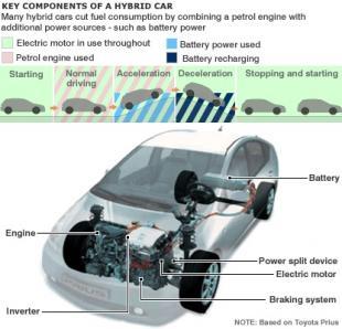 hybrid_car_416.jpg